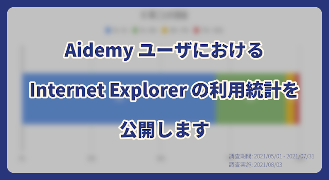 f:id:aidemy-blog:20210910174119p:plain