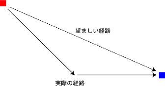 f:id:aidiary:20100518151629j:plain