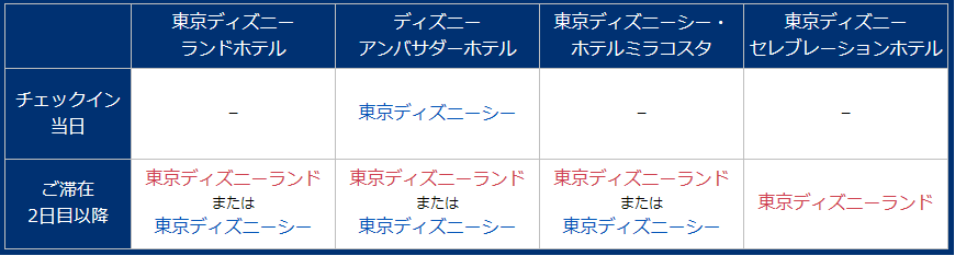 f:id:aidmomomo:20191201190258p:plain