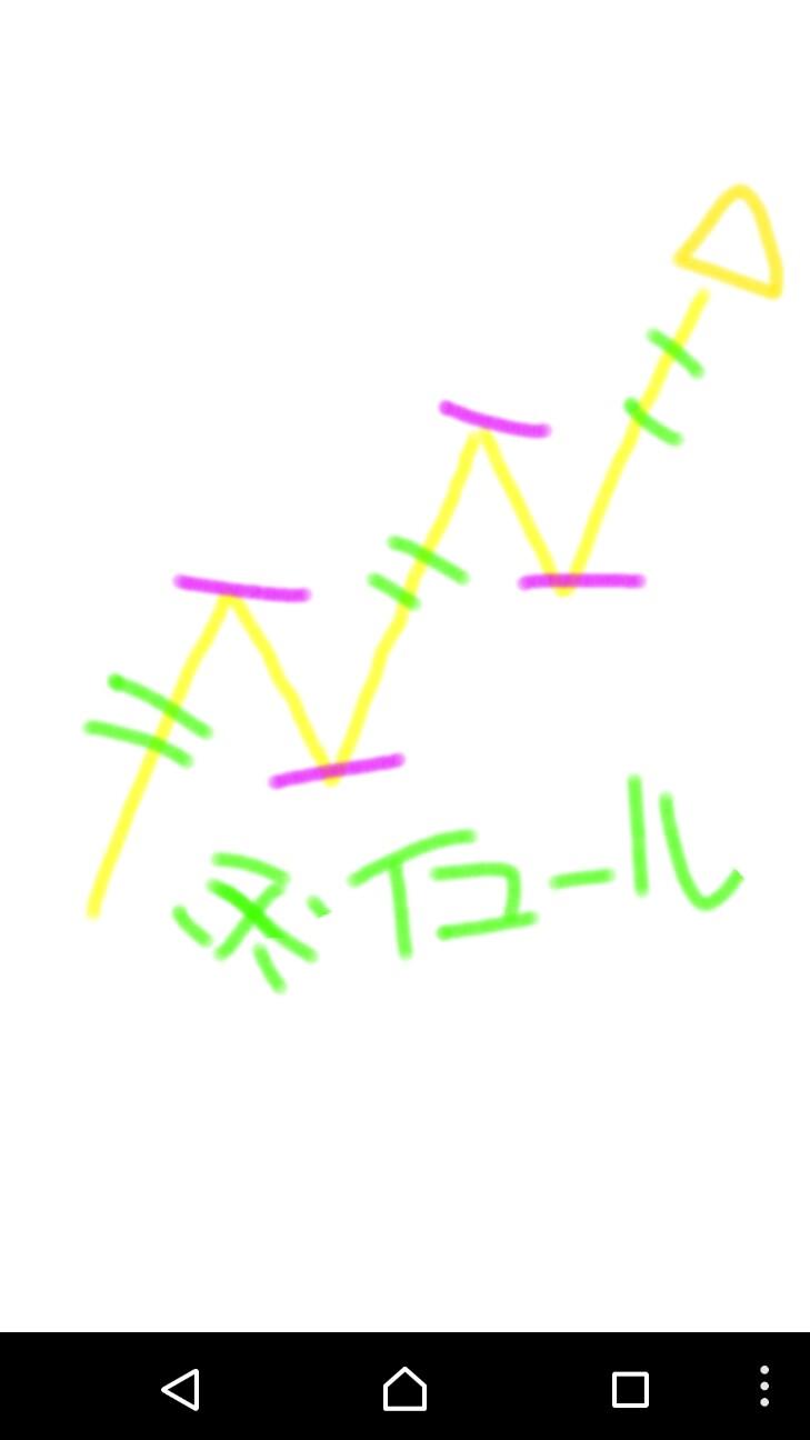 f:id:aifx:20170702224936j:image
