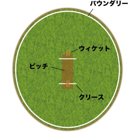 f:id:aigawa2007:20150528193314p:plain