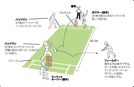 f:id:aigawa2007:20150529135446p:plain