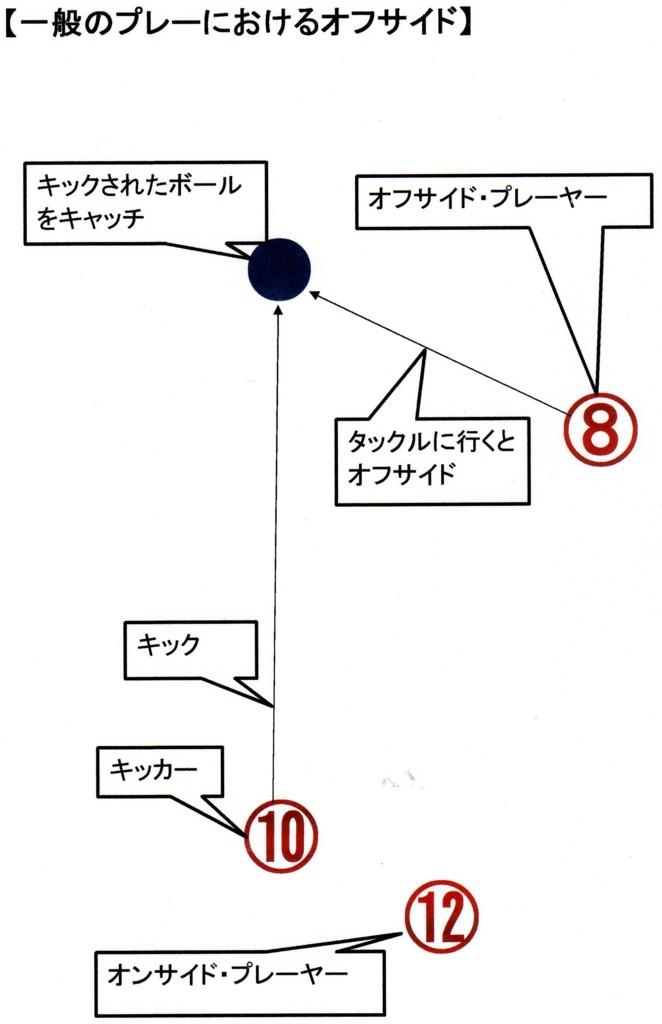 f:id:aigawa2007:20161229155155j:plain