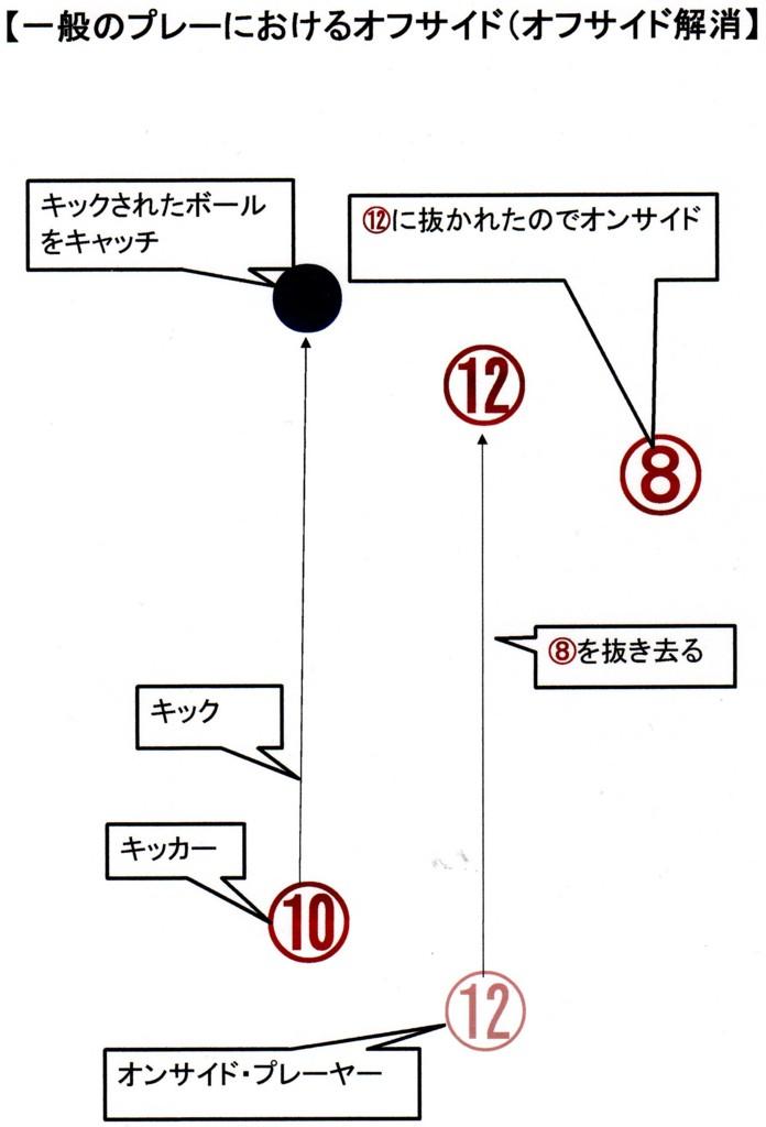 f:id:aigawa2007:20161229162225j:plain