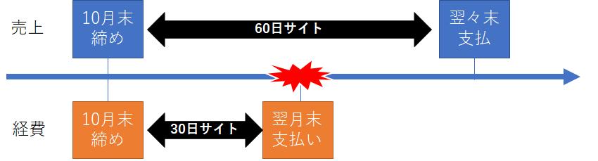 f:id:aihara_kazuki:20201203022903p:plain