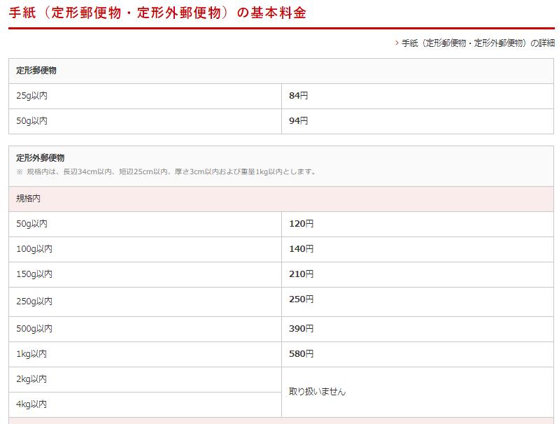 f:id:aihara_kazuki:20210511004916p:plain