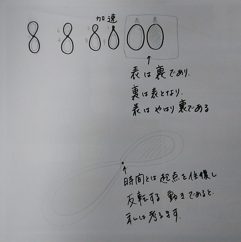 f:id:aihitotubu:20170711185913j:plain