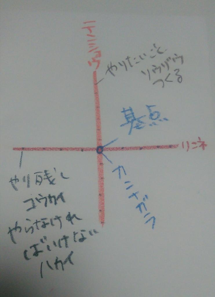 f:id:aihitotubu:20170722075922j:plain