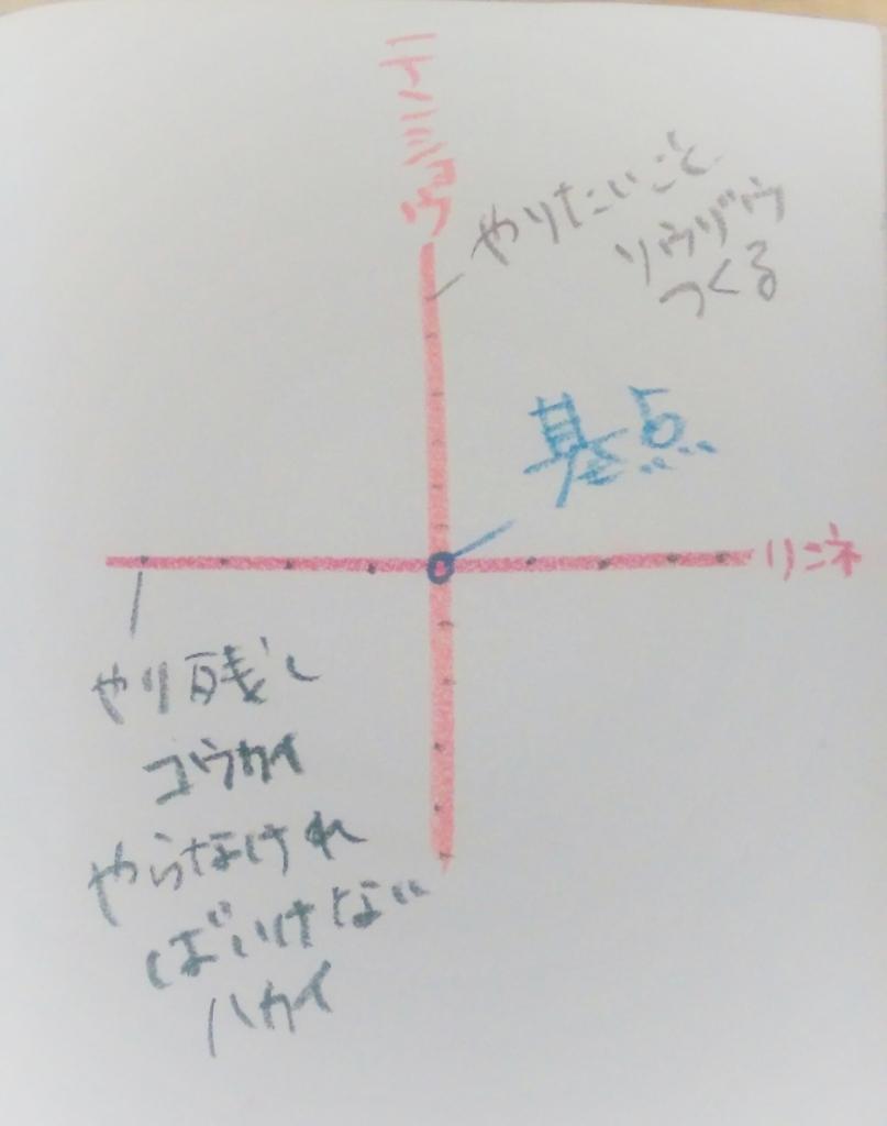 f:id:aihitotubu:20170725091208j:plain