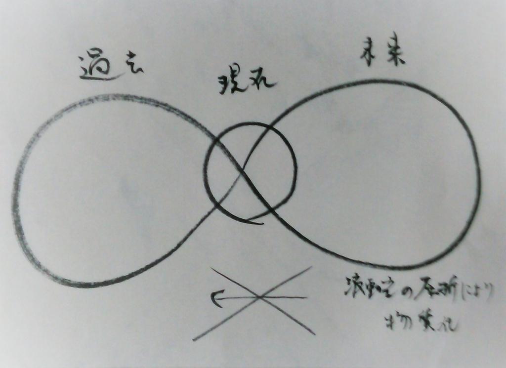 f:id:aihitotubu:20170808083534j:plain