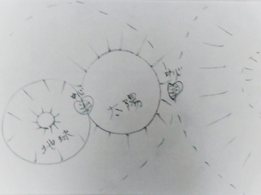 f:id:aihitotubu:20170819081454j:plain