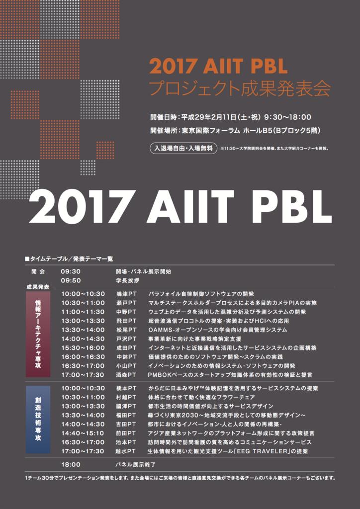 f:id:aiit-isa:20170123123617p:plain