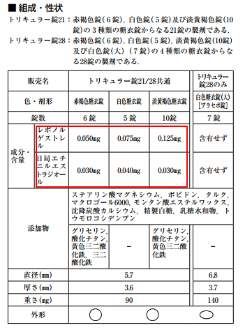 f:id:aijinhoshii:20170914132722p:plain