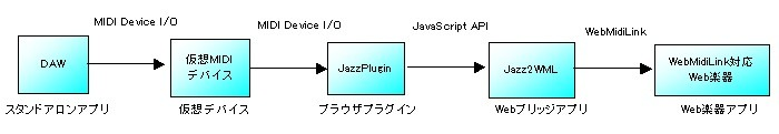 f:id:aike:20121216222922j:image