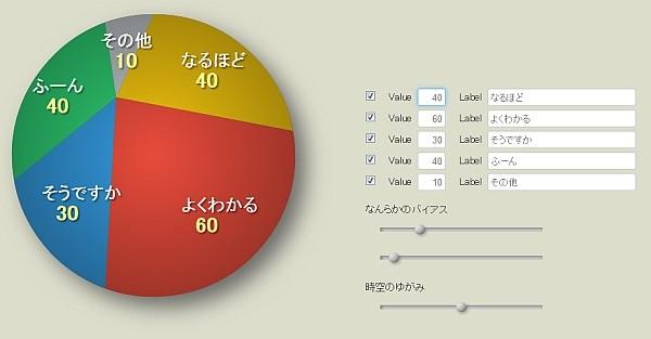 f:id:aike:20130718185842j:image