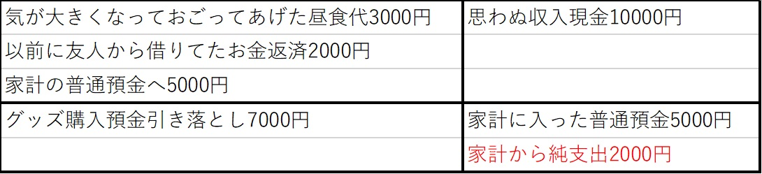 f:id:aiken_makiss:20200531141153j:plain