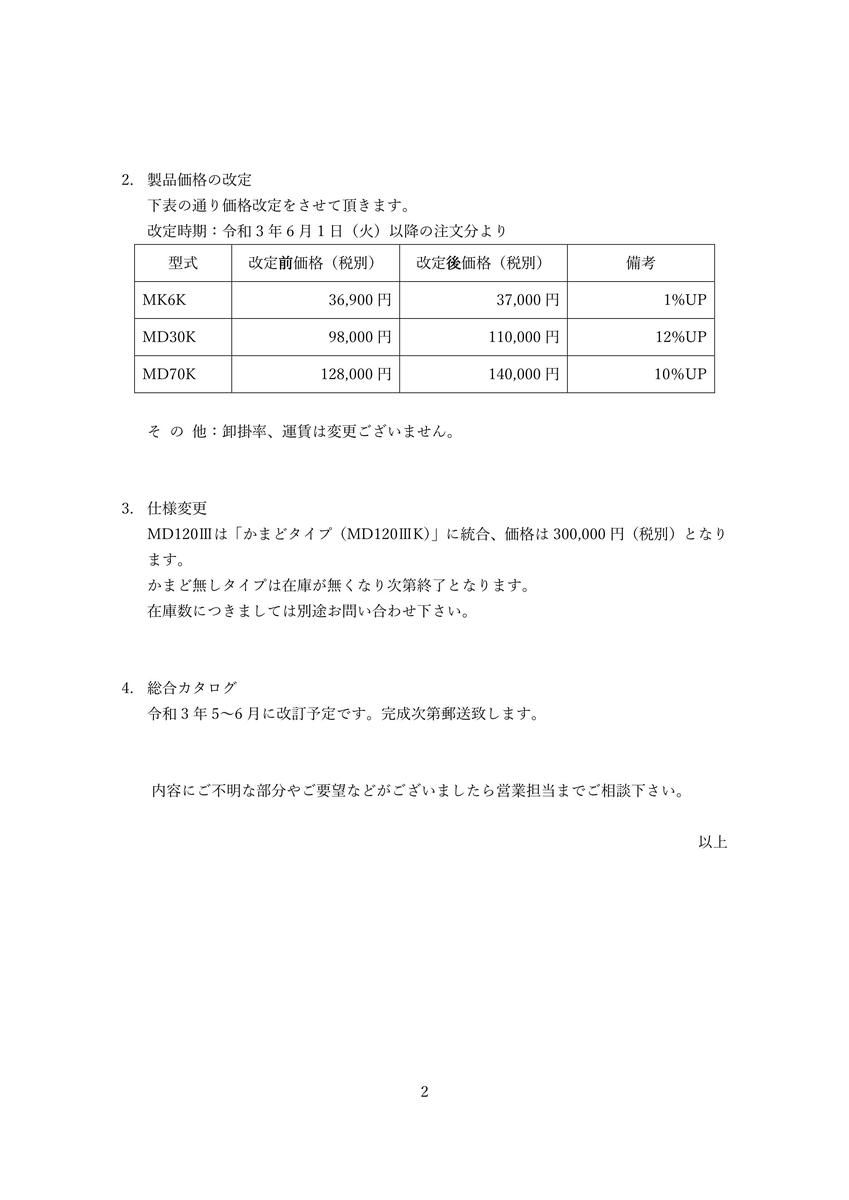 f:id:aiken_makiss:20210328150543j:plain