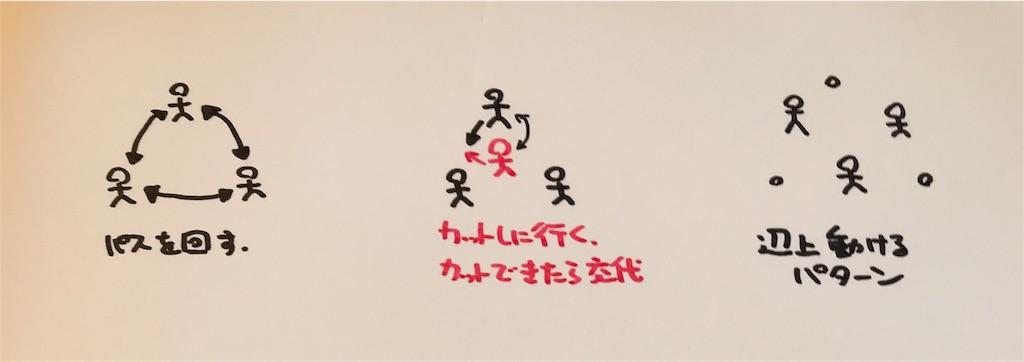 f:id:aikenjirshi:20180802004342j:image