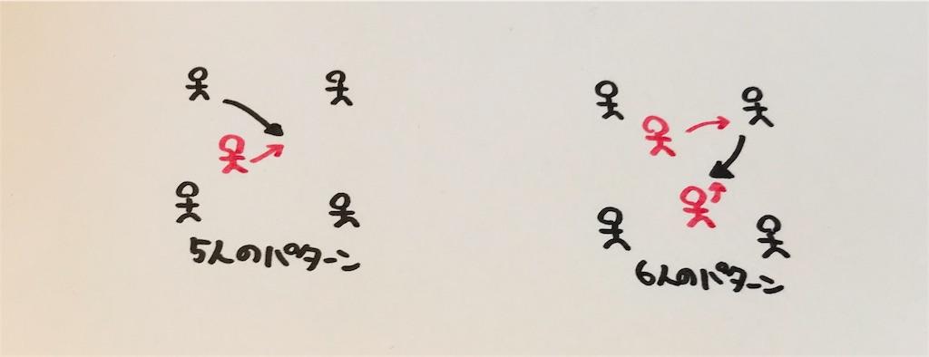 f:id:aikenjirshi:20180802004413j:image