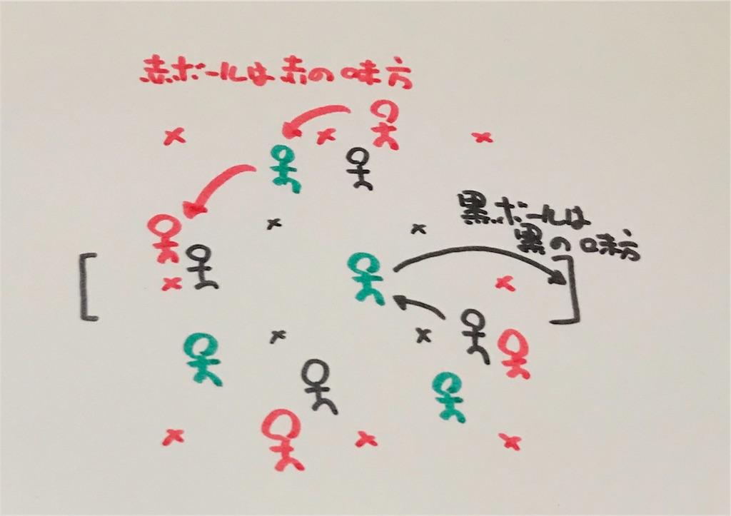 f:id:aikenjirshi:20180802004846j:image:w200:right