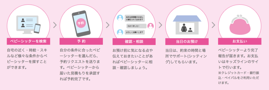 f:id:aikimama:20180721063939p:plain