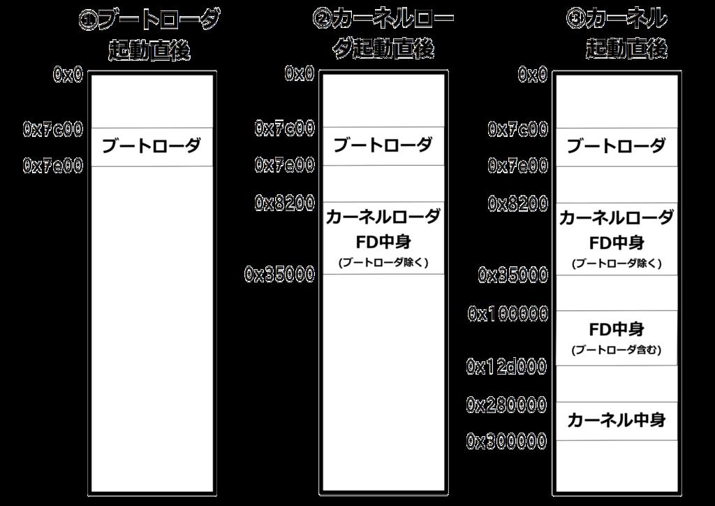 f:id:aikiriao:20171104025843p:plain