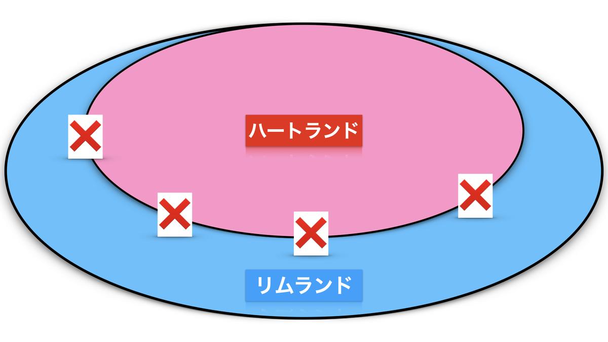 f:id:aikitommy:20201120164314j:plain