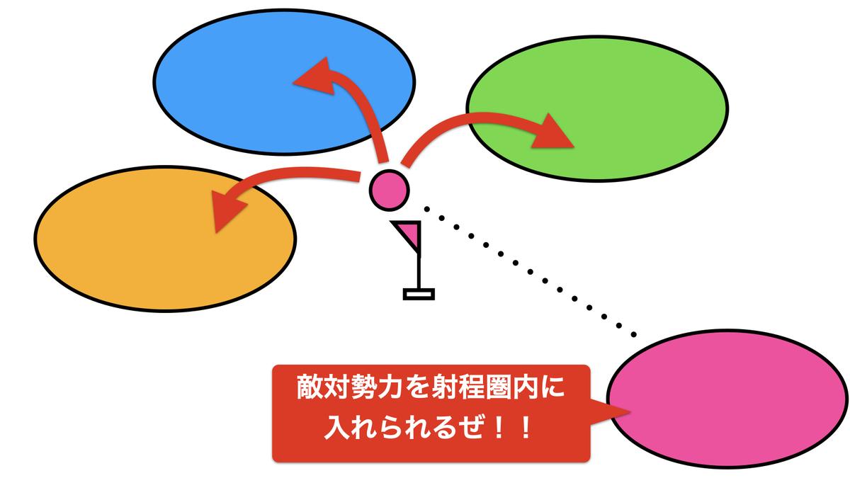 f:id:aikitommy:20201120164347j:plain