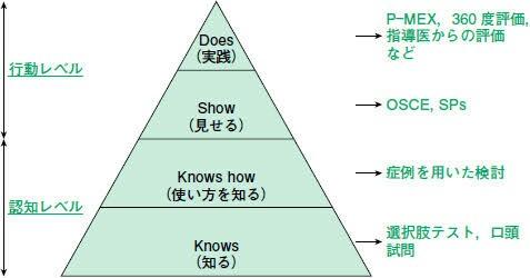 f:id:aiko-and-sibajyun:20160611174046j:image