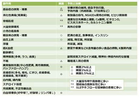 f:id:aiko-and-sibajyun:20160614110152j:image