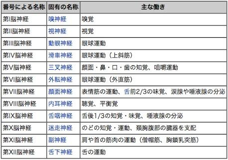 f:id:aiko-and-sibajyun:20170202225042j:image