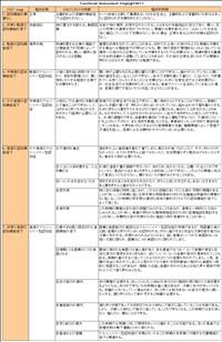 f:id:aiko-and-sibajyun:20170419214743j:image