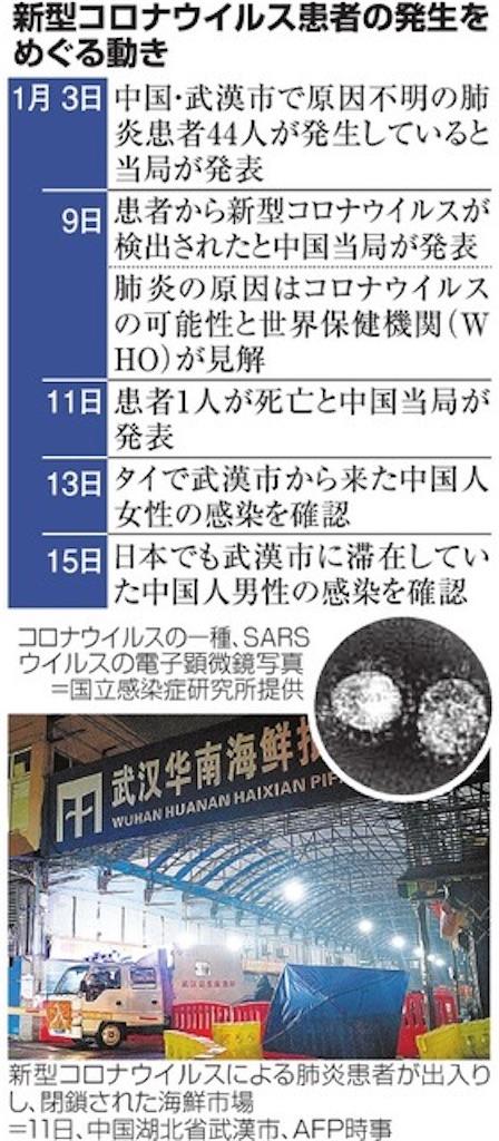 f:id:aikokuken-ryuji:20200505140454j:image