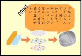 f:id:aikotobawa2525:20160722122037p:plain