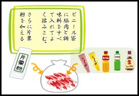 f:id:aikotobawa2525:20160805152720p:plain