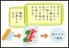 f:id:aikotobawa2525:20160805152731p:plain