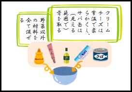 f:id:aikotobawa2525:20160808115846p:plain