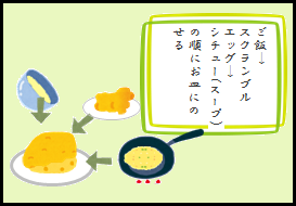 f:id:aikotobawa2525:20160906143857p:plain