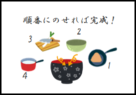 f:id:aikotobawa2525:20170302114711p:plain