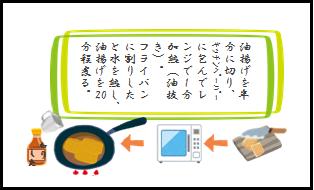 f:id:aikotobawa2525:20170306140921p:plain