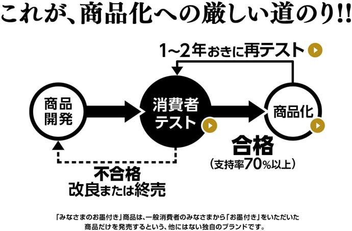 f:id:aikotobawa2525:20170609170121p:plain