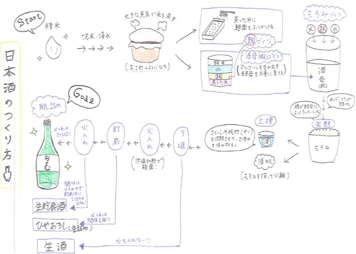 f:id:aikotobawa2525:20170725130043p:plain
