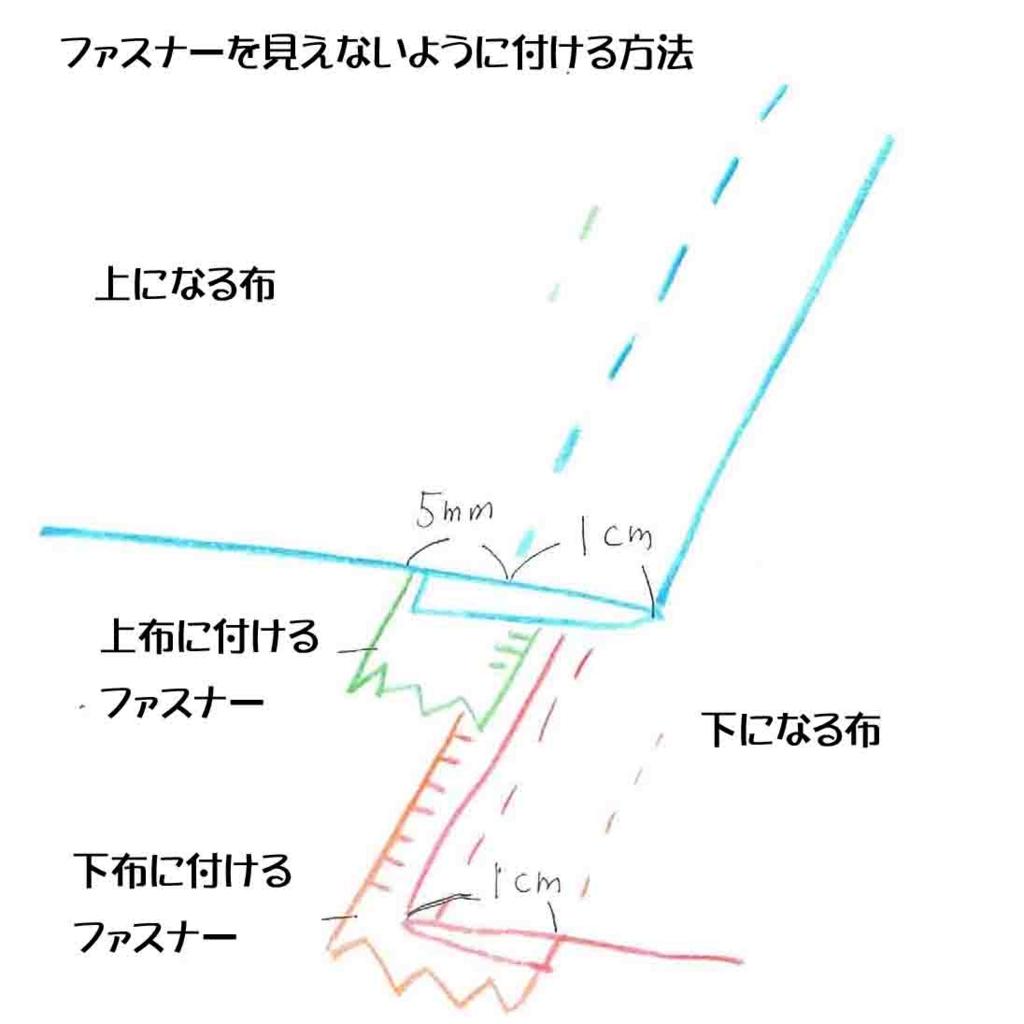 f:id:aikowakakusa16:20170306081926j:plain