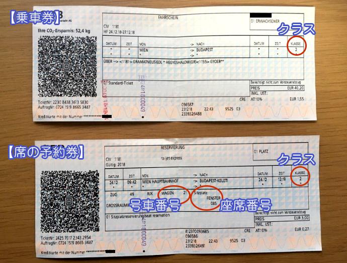 OBB鉄道のチケット