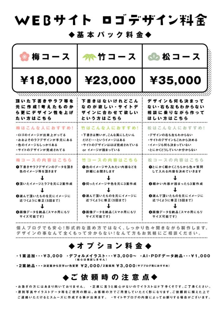 f:id:aimizu0610:20180126134038j:plain