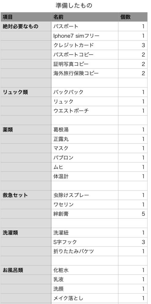f:id:aimizu0610:20180216202356p:plain