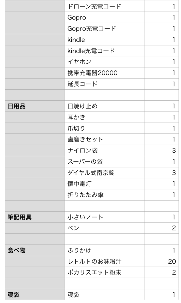 f:id:aimizu0610:20180216202448p:plain