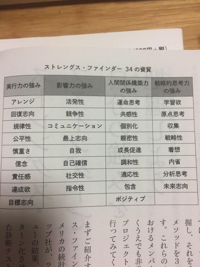 f:id:aimizu0610:20180916102910j:plain