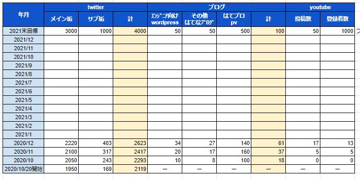 f:id:aimk65:20210101102350p:plain