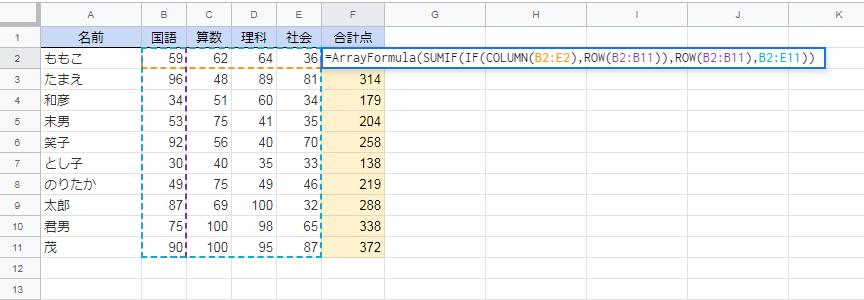 ArrayFormula(SUMIF(IF(COLUMN(B2:E2),ROW(B2:B11)),ROW(B2:B11),B2:E11))